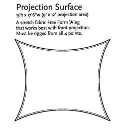 projection surface desc 255